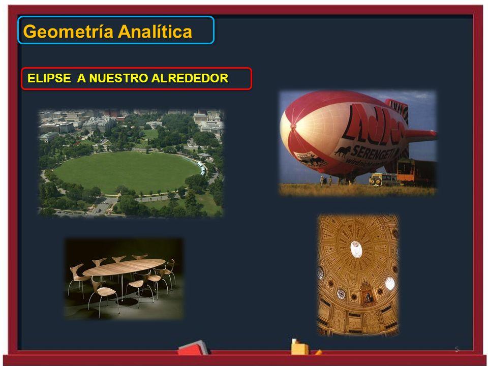 Geometría Analítica ELIPSE A NUESTRO ALREDEDOR