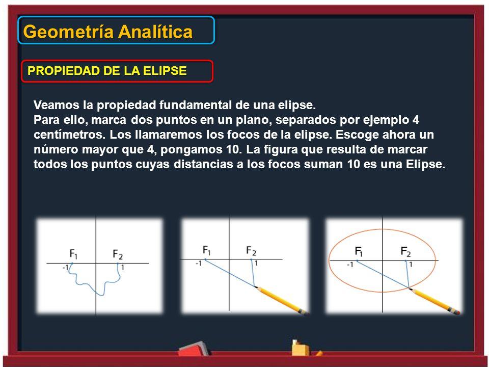 Geometría Analítica PROPIEDAD DE LA ELIPSE