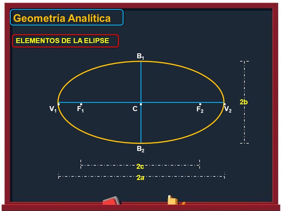 . . . . . Geometría Analítica ELEMENTOS DE LA ELIPSE B1 V1 F1 C F2 V2