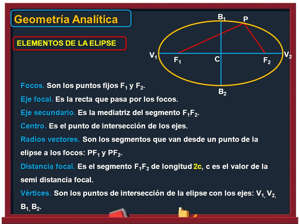 Geometría Analítica B1 P ELEMENTOS DE LA ELIPSE V1 V2 F1 C F2