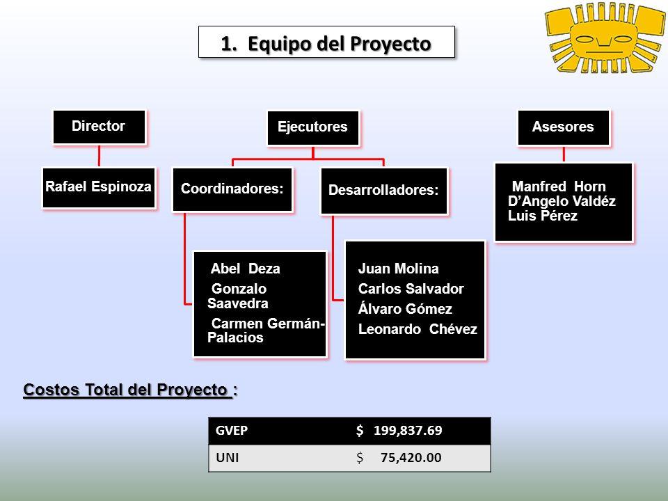 Costos Total del Proyecto :