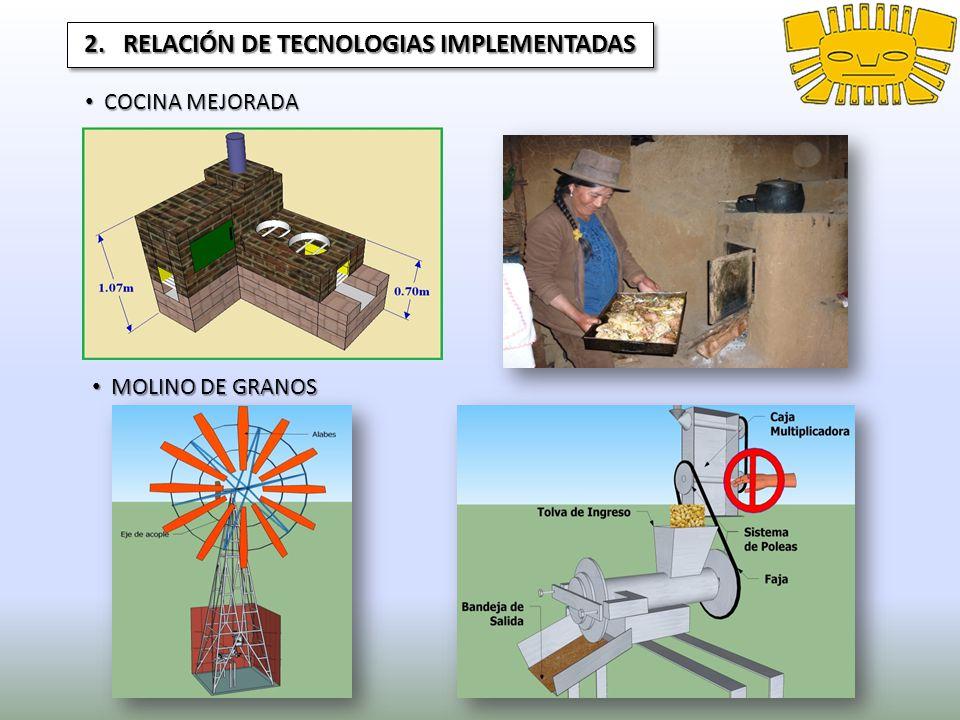 2. RELACIÓN DE TECNOLOGIAS IMPLEMENTADAS