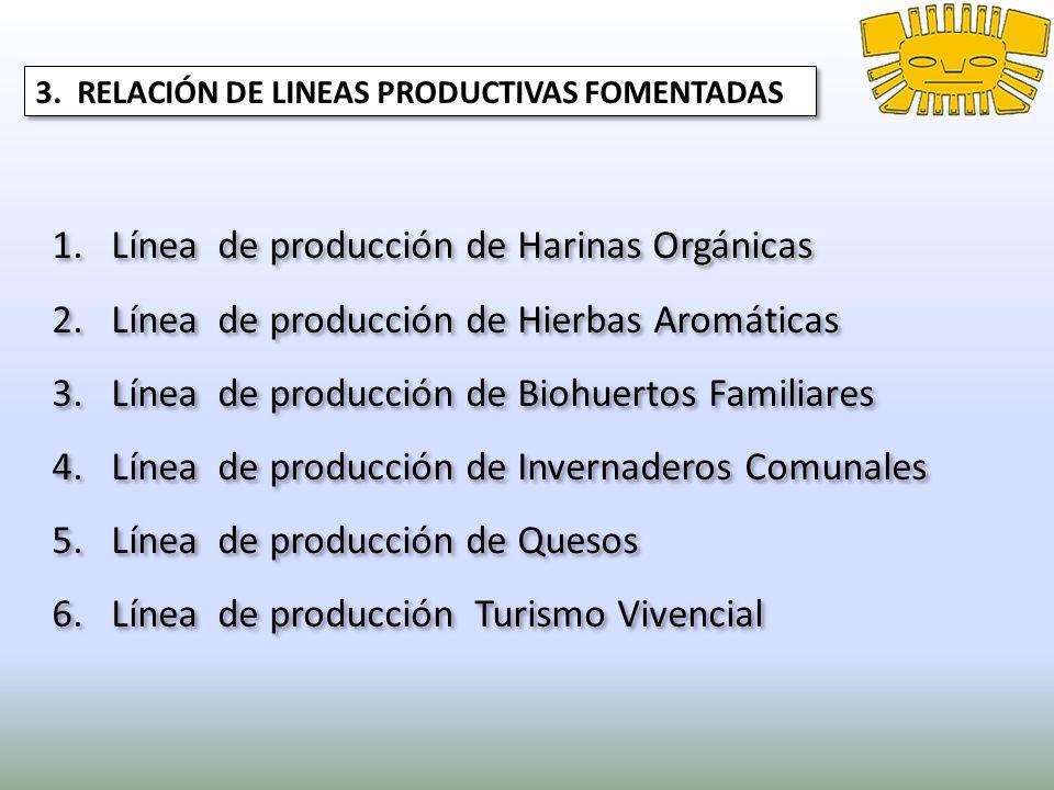 Línea de producción de Harinas Orgánicas