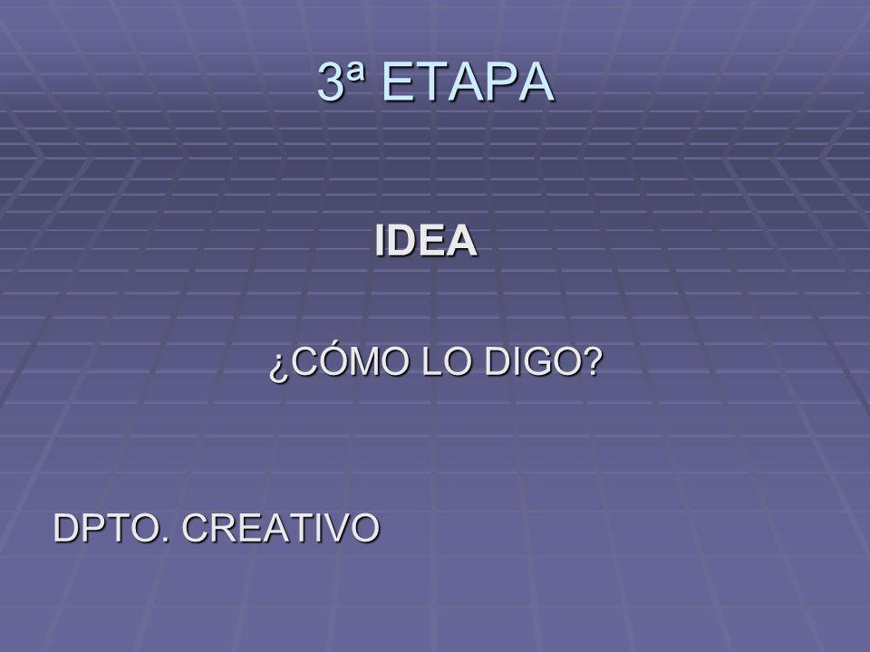 3ª ETAPA IDEA ¿CÓMO LO DIGO DPTO. CREATIVO
