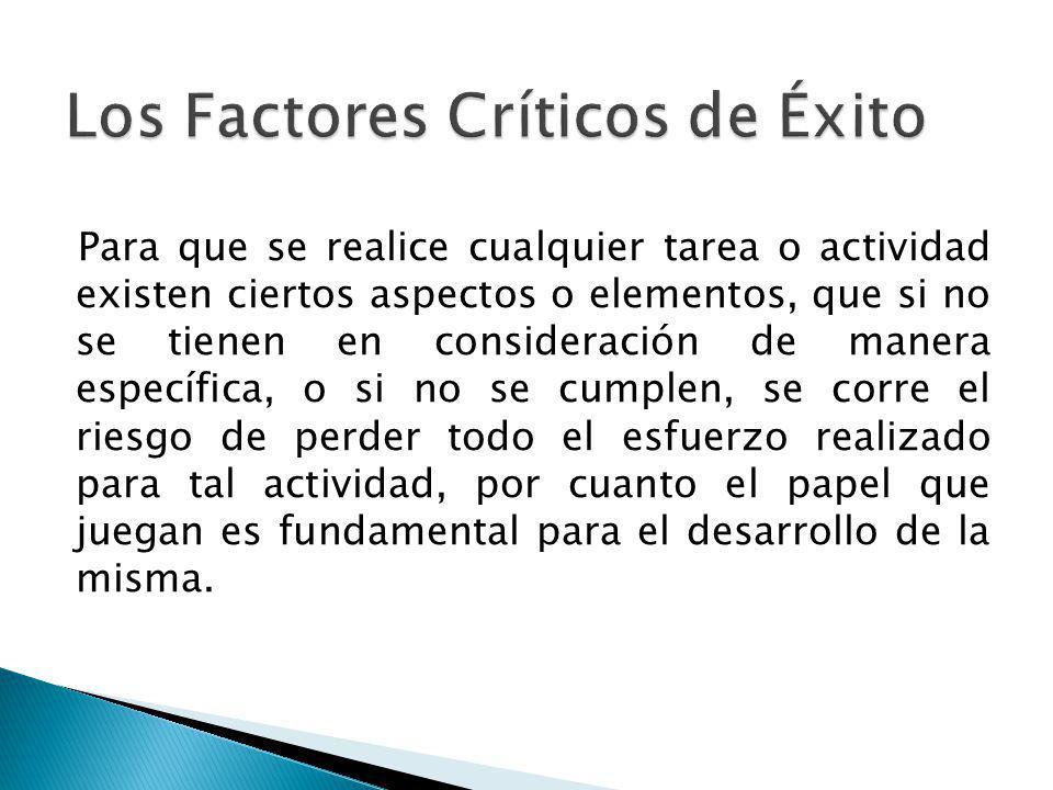 Los Factores Críticos de Éxito
