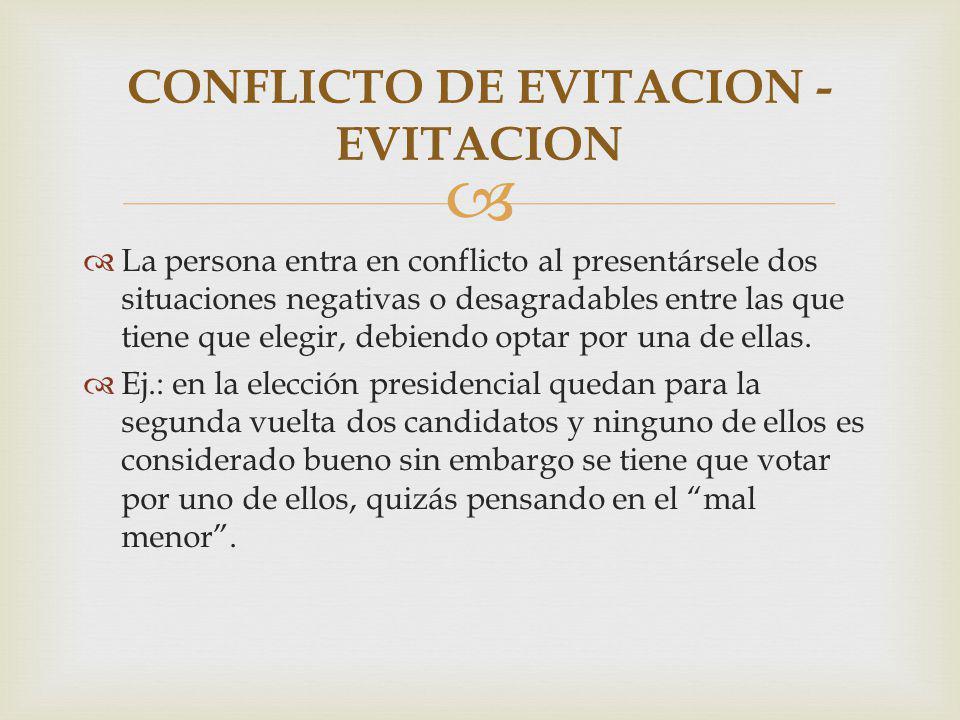 CONFLICTO DE EVITACION -EVITACION