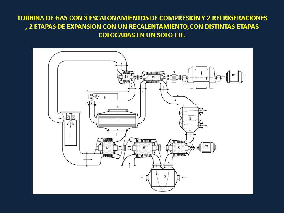 TURBINA DE GAS CON 3 ESCALONAMIENTOS DE COMPRESION Y 2 REFRIGERACIONES , 2 ETAPAS DE EXPANSION CON UN RECALENTAMIENTO, CON DISTINTAS ETAPAS COLOCADAS EN UN SOLO EJE.