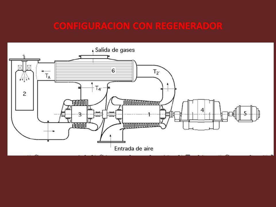 CONFIGURACION CON REGENERADOR