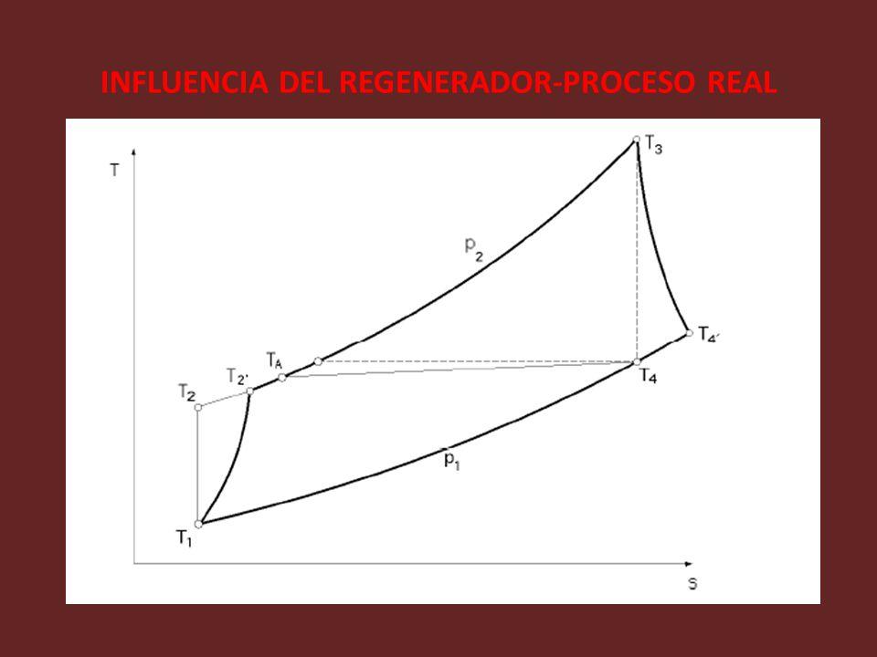 INFLUENCIA DEL REGENERADOR-PROCESO REAL