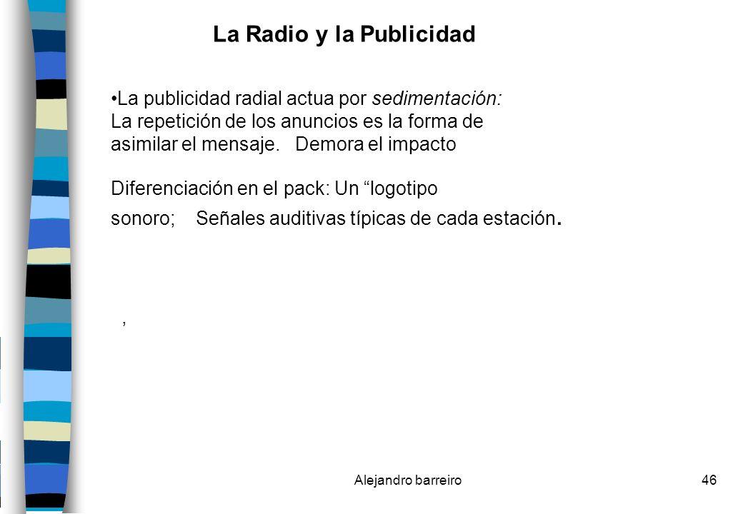 La Radio y la Publicidad