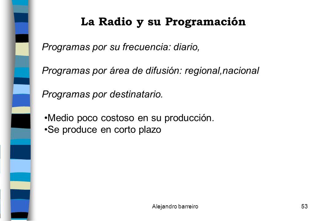 La Radio y su Programación