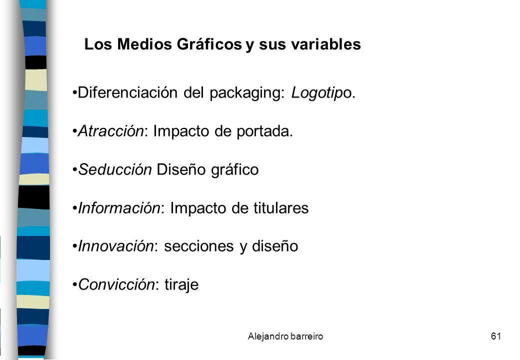 Los Medios Gráficos y sus variables