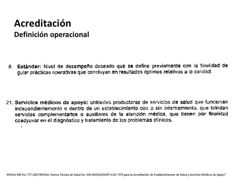 Acreditación Definición operacional