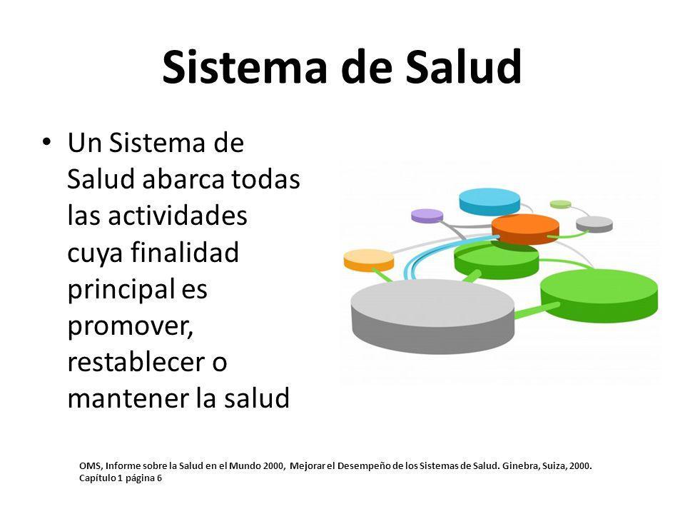 Sistema de Salud Un Sistema de Salud abarca todas las actividades cuya finalidad principal es promover, restablecer o mantener la salud.