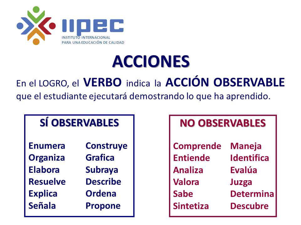 ACCIONES SÍ OBSERVABLES NO OBSERVABLES