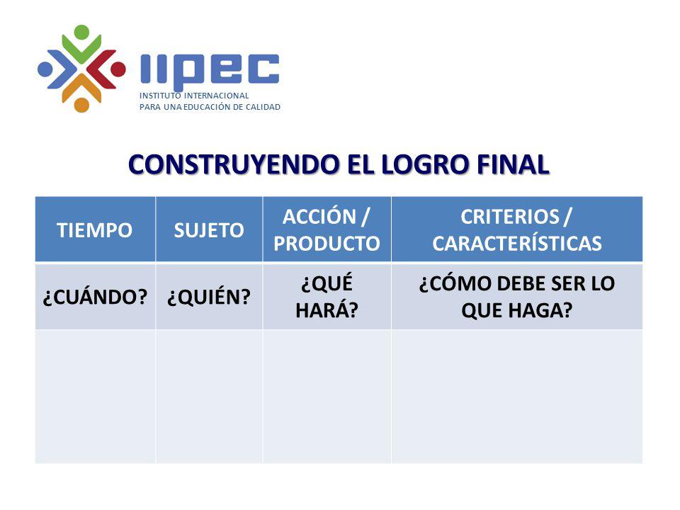 CONSTRUYENDO EL LOGRO FINAL ¿CÓMO DEBE SER LO QUE HAGA