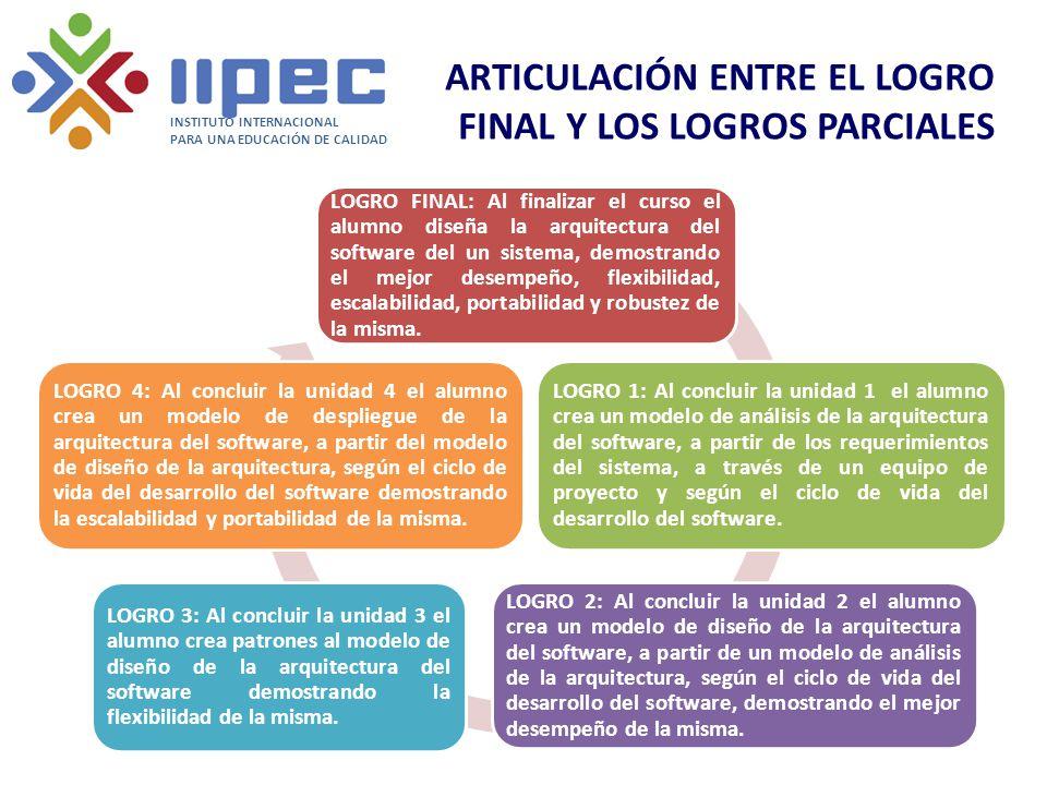 ARTICULACIÓN ENTRE EL LOGRO FINAL Y LOS LOGROS PARCIALES