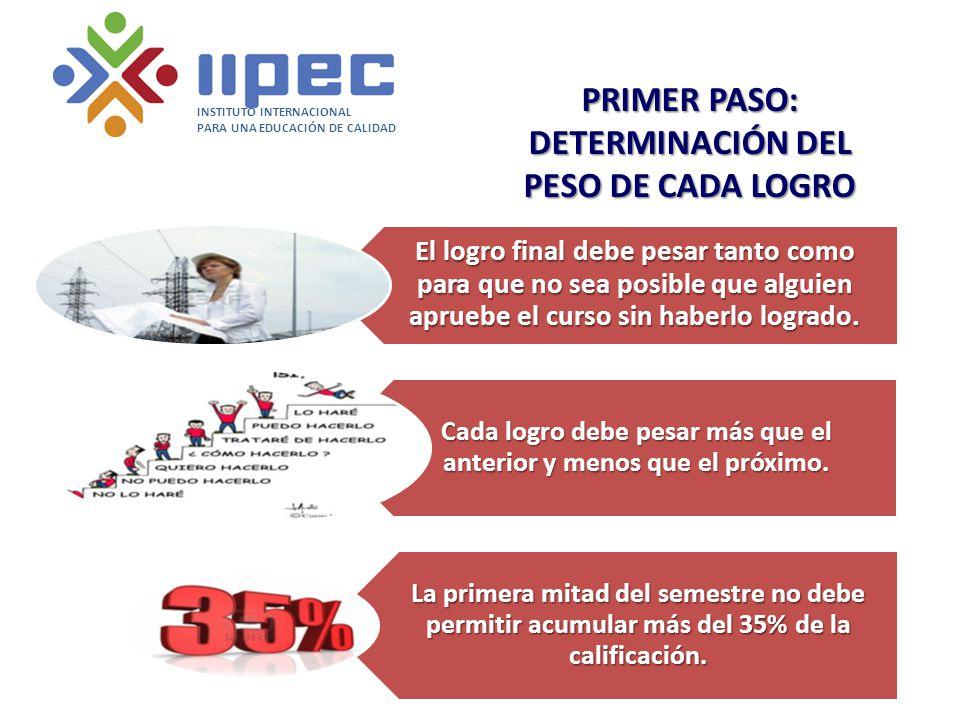 PRIMER PASO: DETERMINACIÓN DEL PESO DE CADA LOGRO