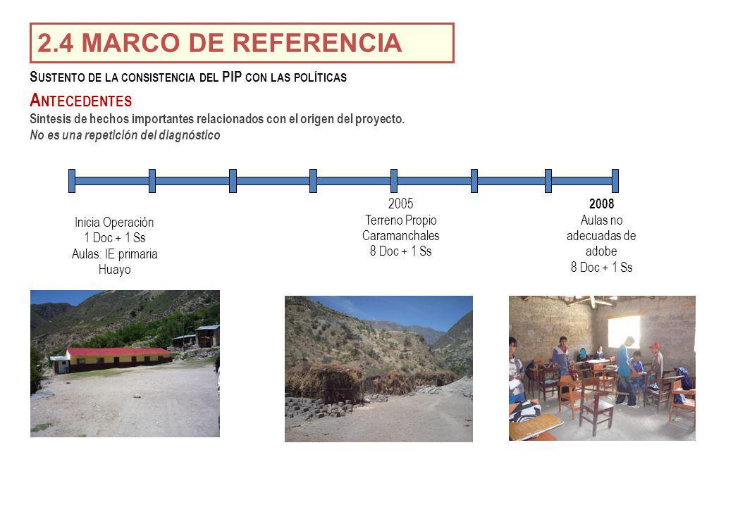 2.4 MARCO DE REFERENCIA Antecedentes