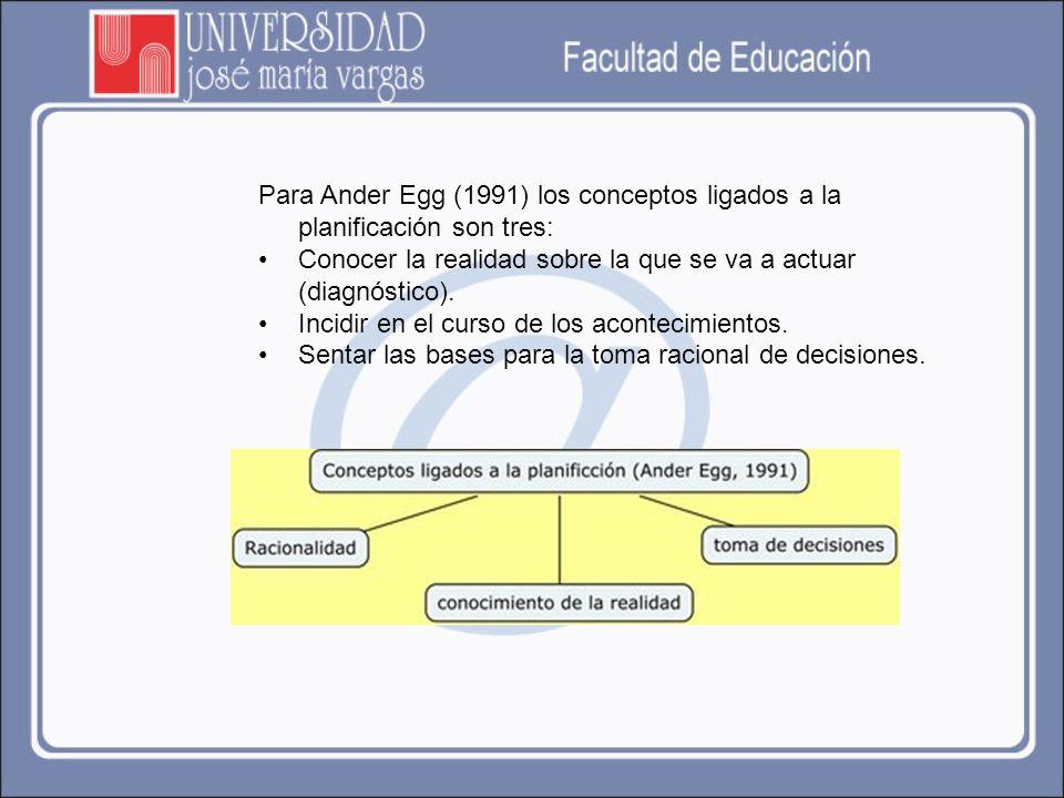 Para Ander Egg (1991) los conceptos ligados a la planificación son tres: