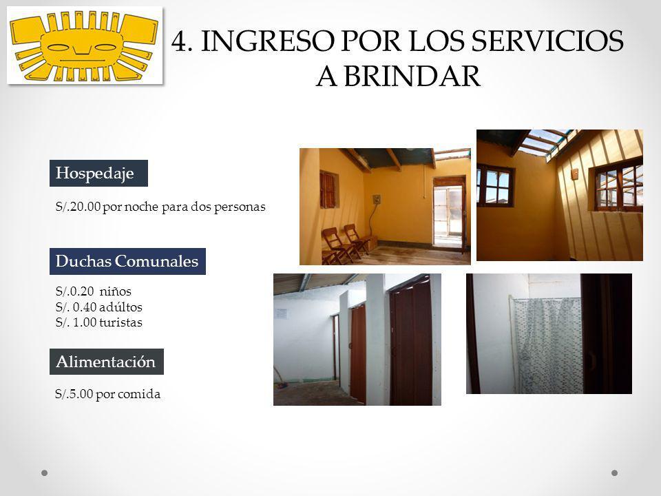 4. INGRESO POR LOS SERVICIOS A BRINDAR
