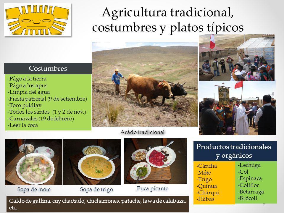 Agricultura tradicional, costumbres y platos típicos