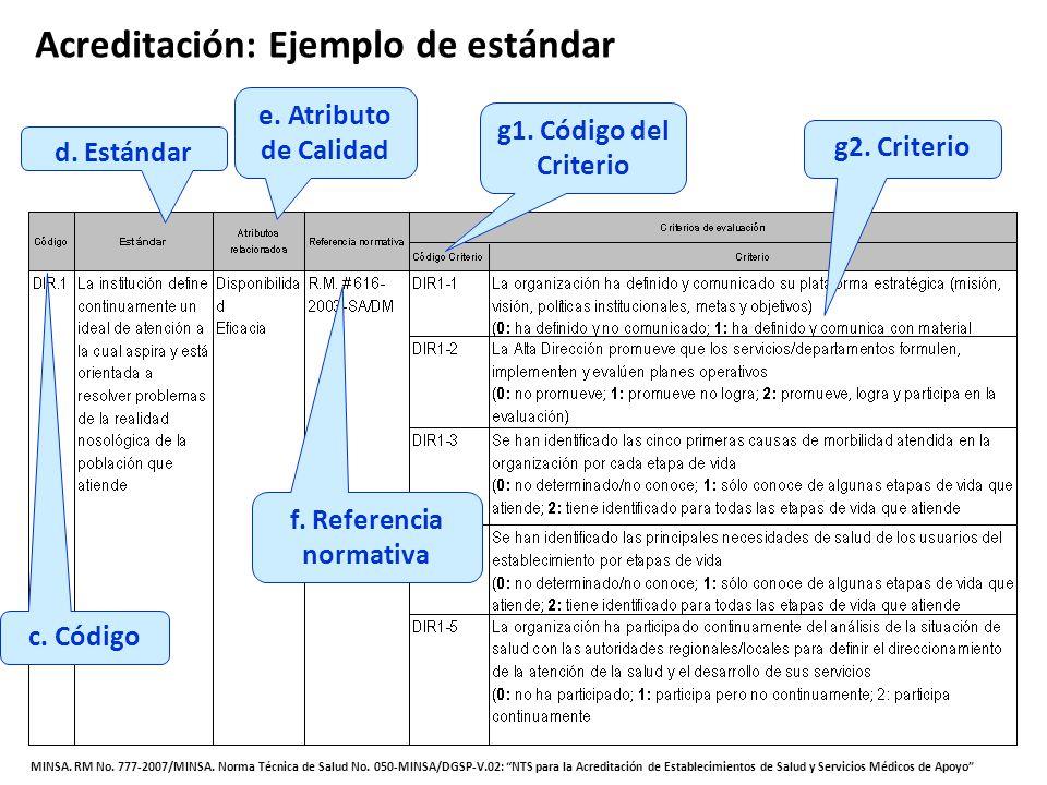 f. Referencia normativa