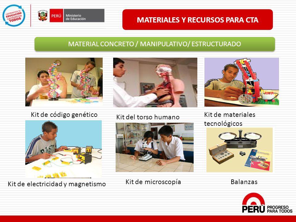 MATERIALES Y RECURSOS PARA CTA