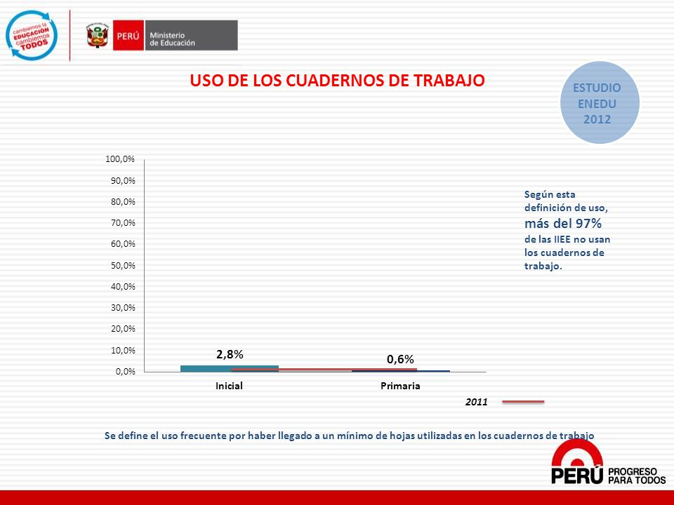 USO DE LOS CUADERNOS DE TRABAJO