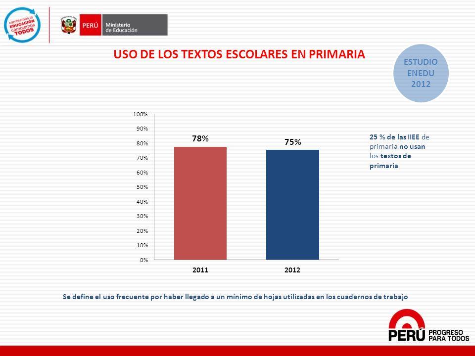 USO DE LOS TEXTOS ESCOLARES EN PRIMARIA