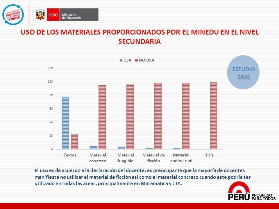 USO DE LOS MATERIALES PROPORCIONADOS POR EL MINEDU EN EL NIVEL SECUNDARIA