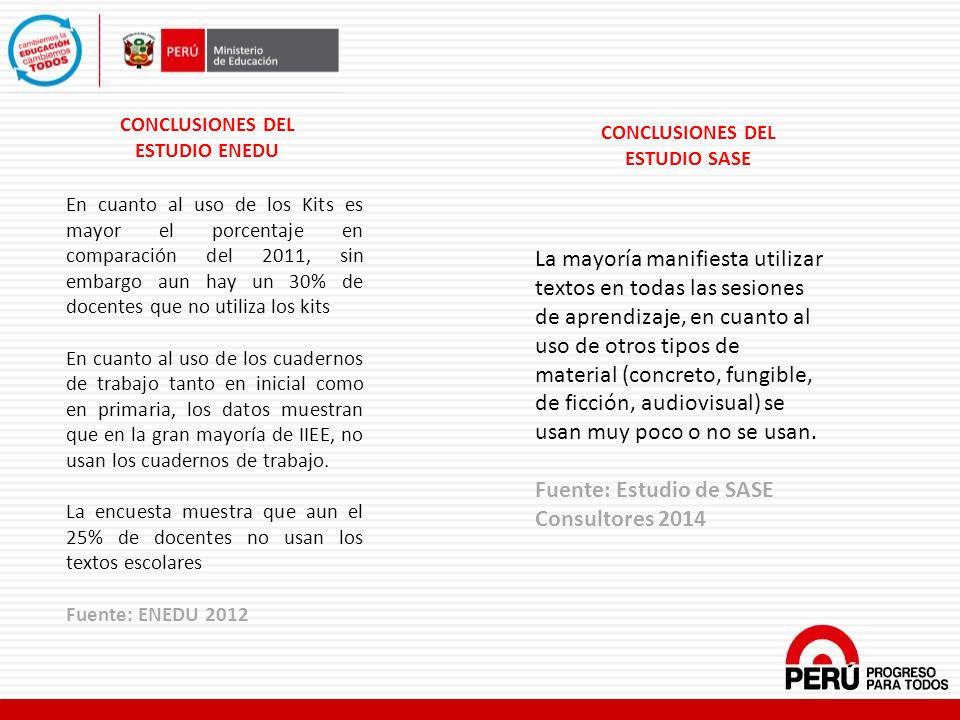 CONCLUSIONES DEL ESTUDIO ENEDU