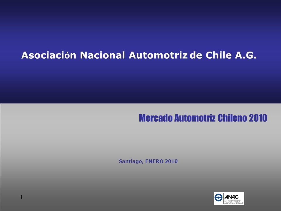 Asociación Nacional Automotriz de Chile A.G.