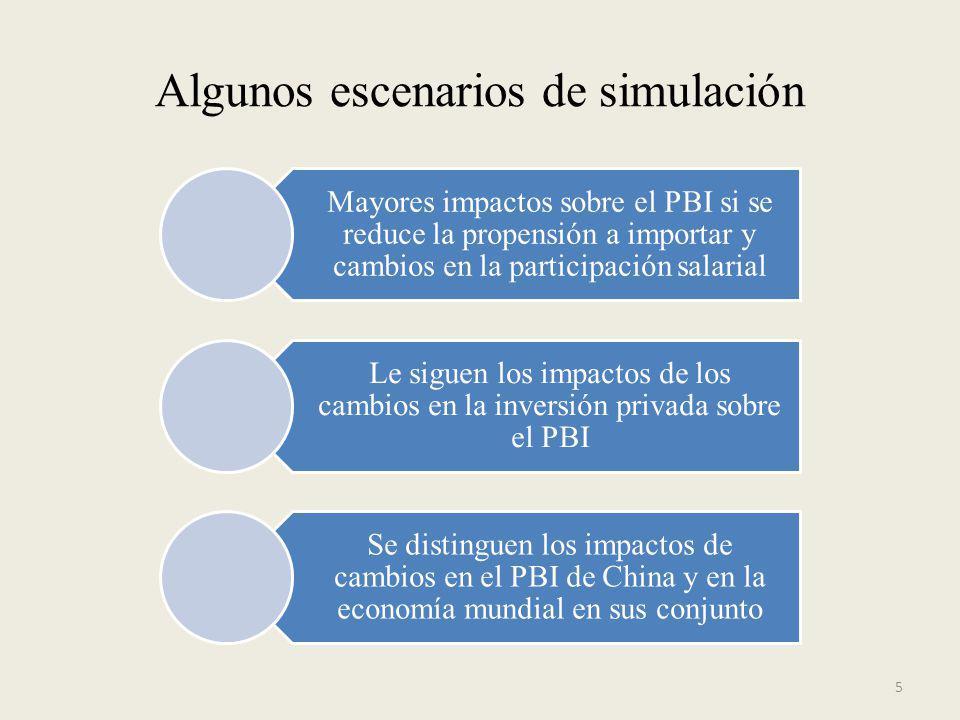 Algunos escenarios de simulación