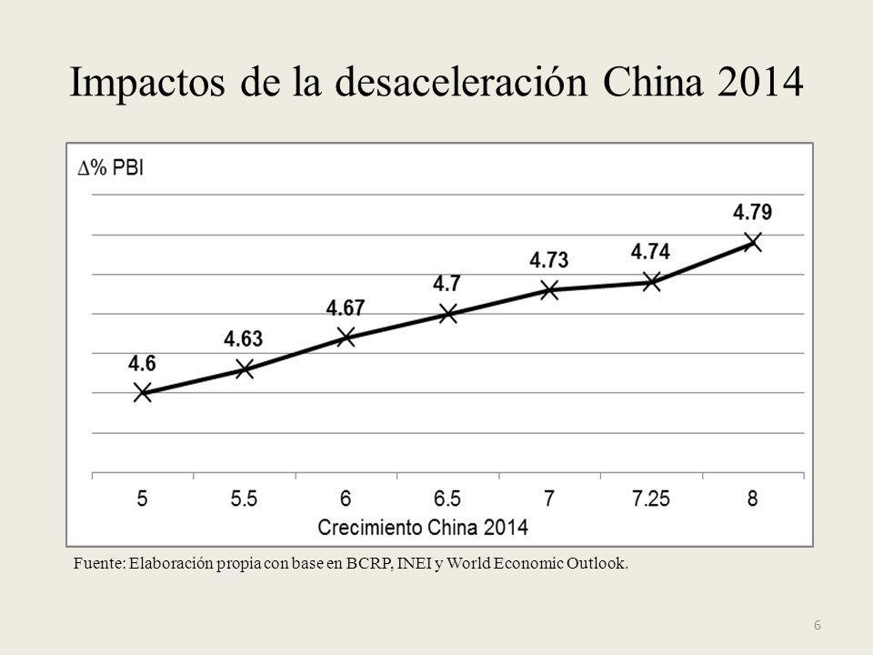 Impactos de la desaceleración China 2014