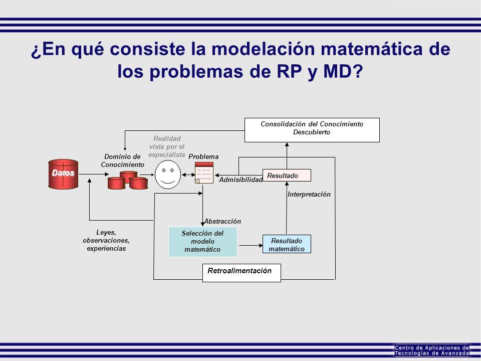 ¿En qué consiste la modelación matemática de los problemas de RP y MD
