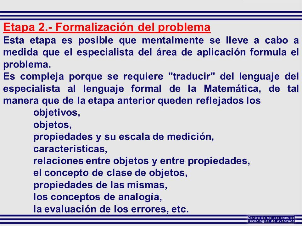 Etapa 2.- Formalización del problema