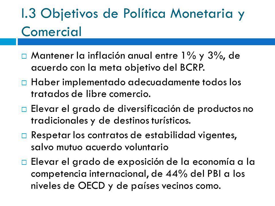 I.3 Objetivos de Política Monetaria y Comercial