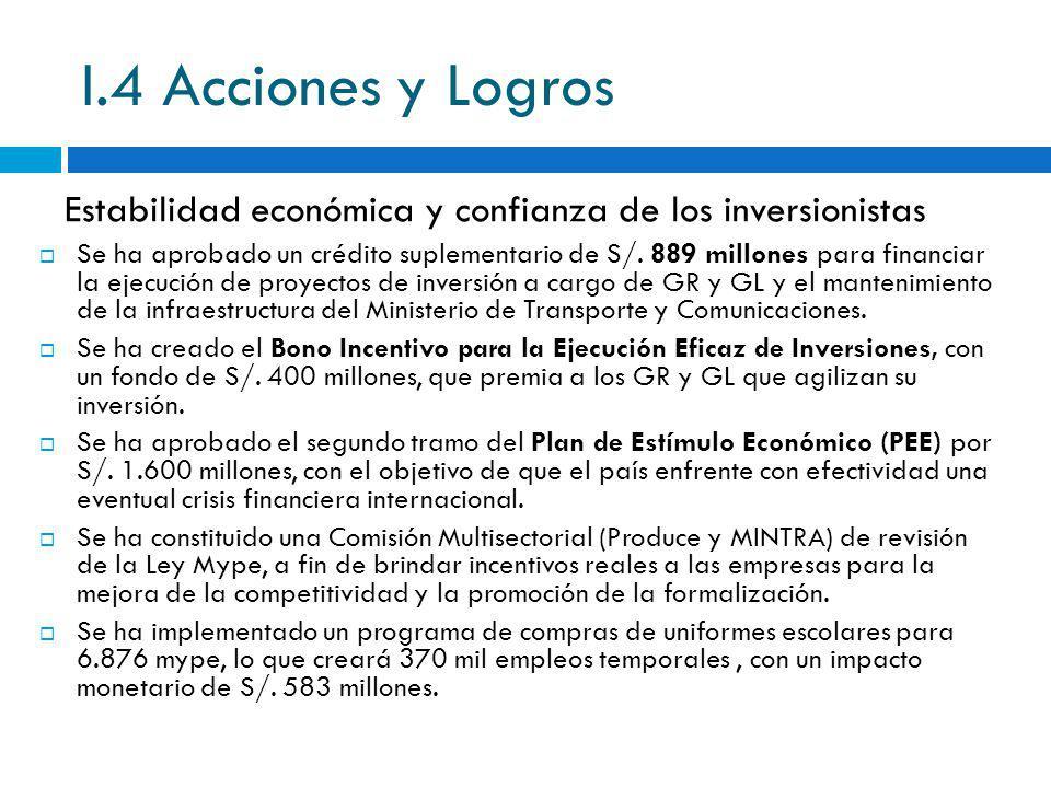 I.4 Acciones y Logros Estabilidad económica y confianza de los inversionistas.