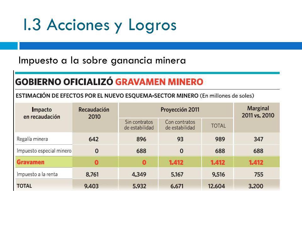 I.3 Acciones y Logros Impuesto a la sobre ganancia minera