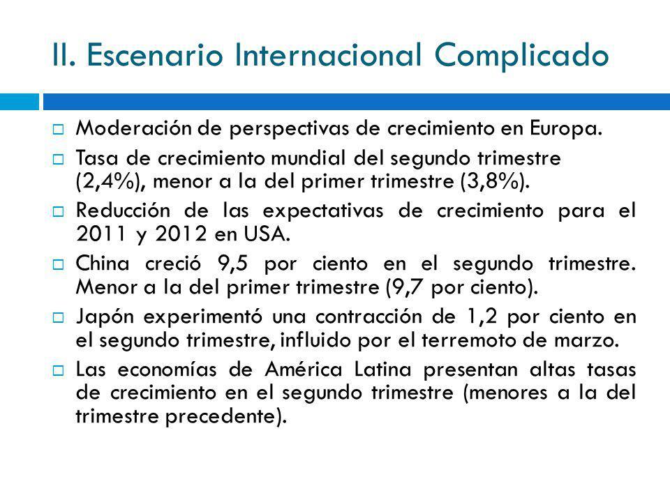 II. Escenario Internacional Complicado