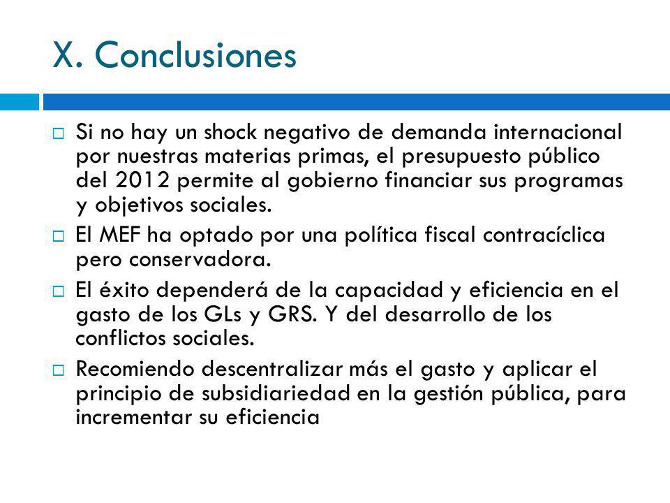 X. Conclusiones