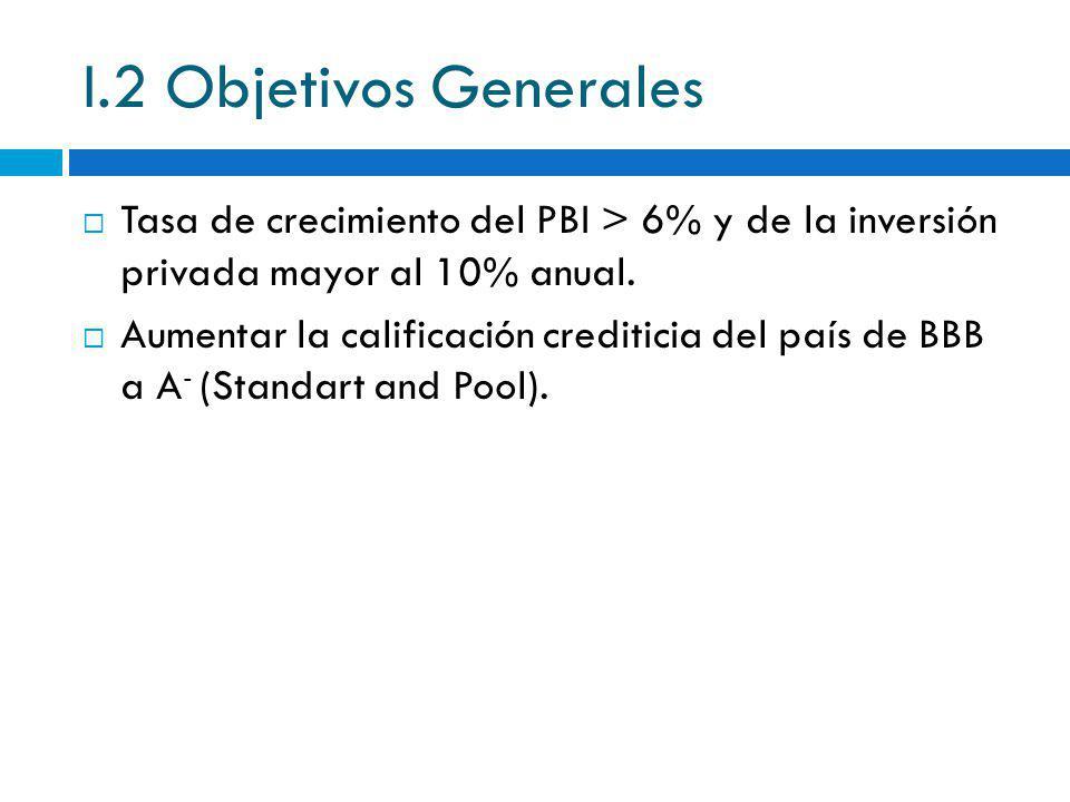 I.2 Objetivos Generales Tasa de crecimiento del PBI > 6% y de la inversión privada mayor al 10% anual.