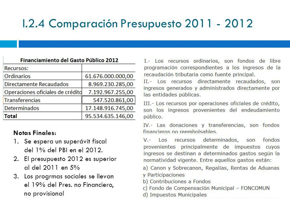 I.2.4 Comparación Presupuesto 2011 - 2012
