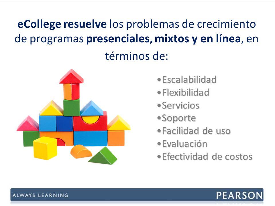 eCollege resuelve los problemas de crecimiento de programas presenciales, mixtos y en línea, en términos de: