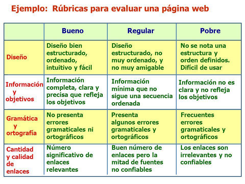 Ejemplo: Rúbricas para evaluar una página web