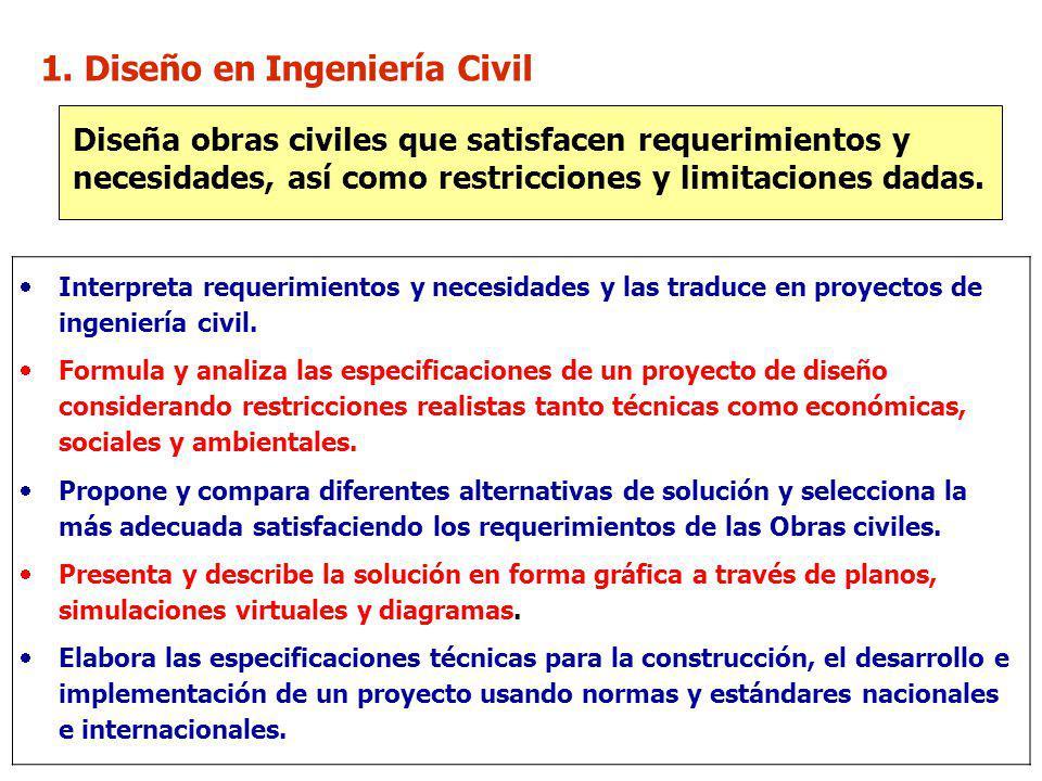 1. Diseño en Ingeniería Civil