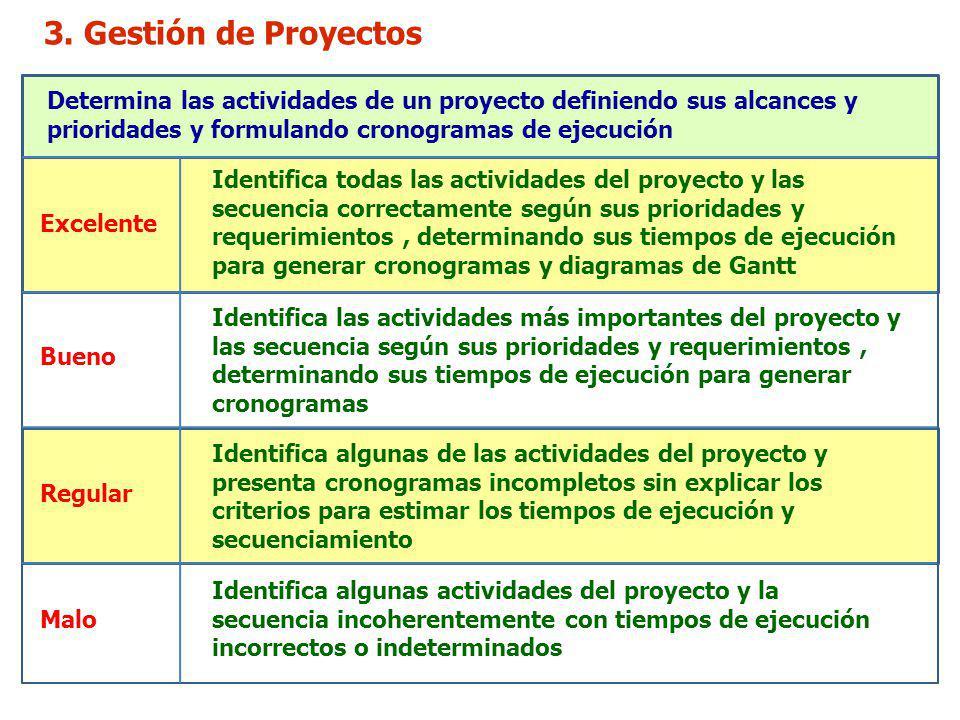3. Gestión de Proyectos Determina las actividades de un proyecto definiendo sus alcances y prioridades y formulando cronogramas de ejecución.