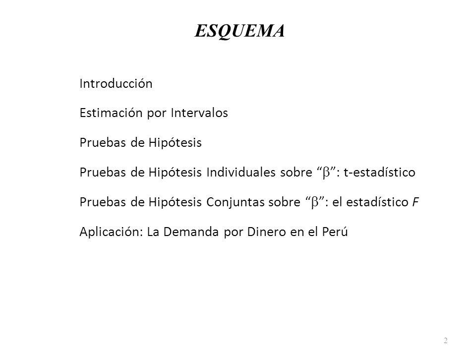 ESQUEMA Introducción Estimación por Intervalos Pruebas de Hipótesis