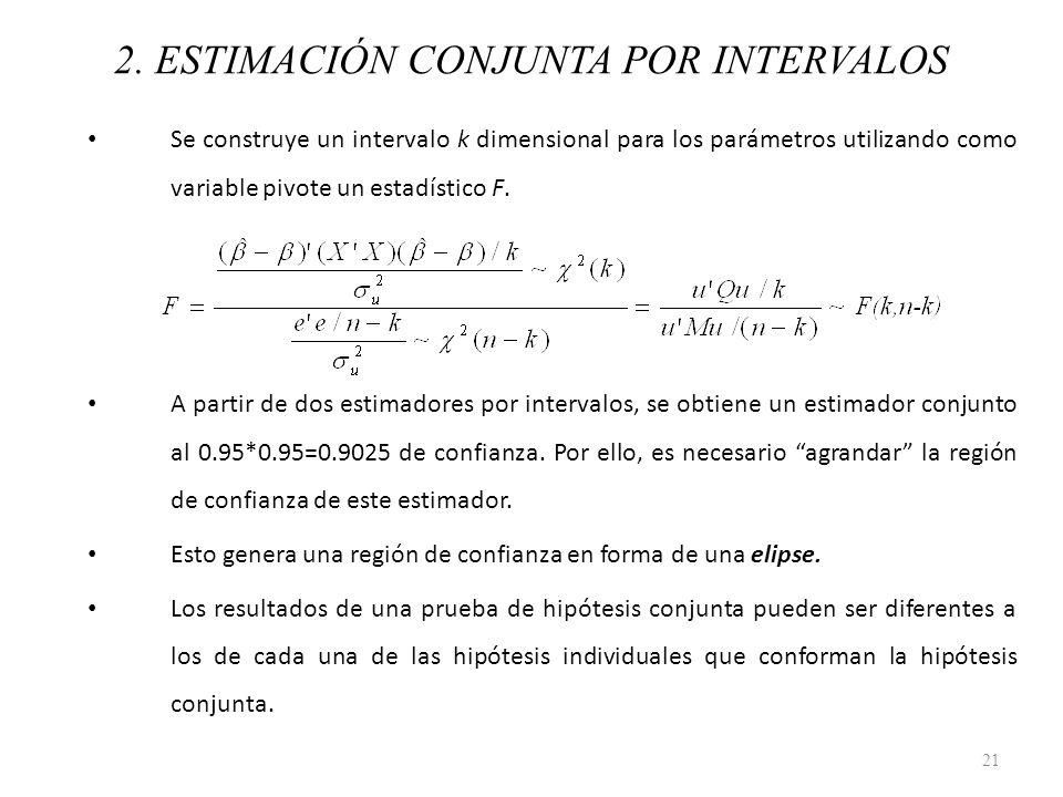 2. ESTIMACIÓN CONJUNTA POR INTERVALOS